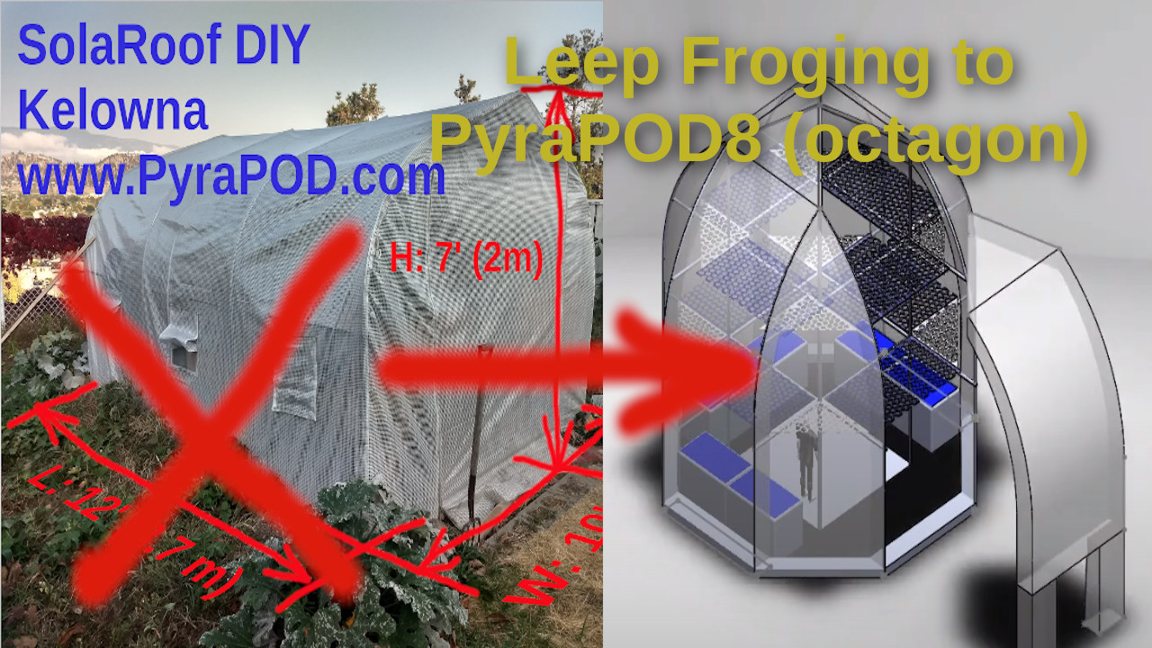 No more conversion and retrofitting, quick start by leap frogging to PyraPOD8 (Octa3)
