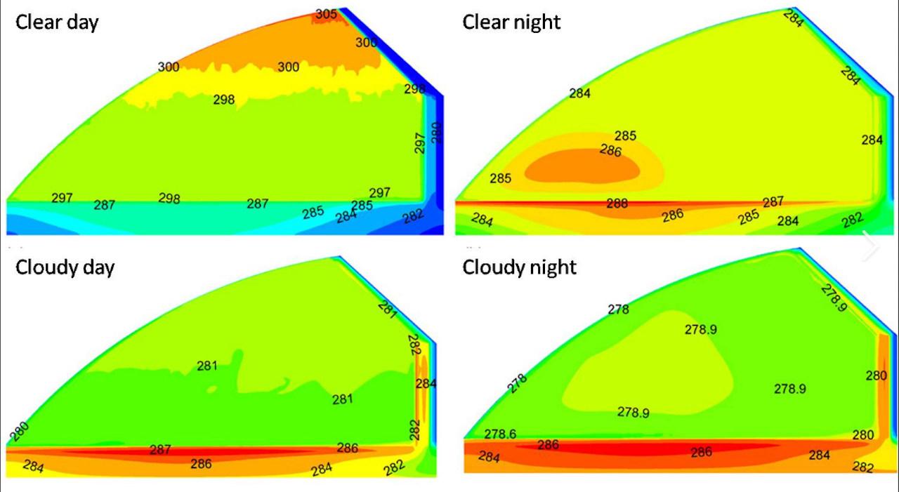IR imaging of Chinese passive solar greenhouse