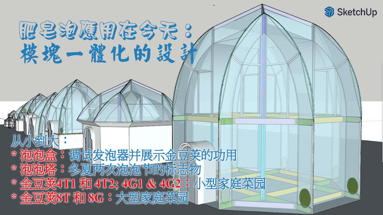 劃時代的生態系統, 經濟實惠的整體設計, 全透明之牆體和屋頂溫室的起始和現在:1982、91、97和今天
